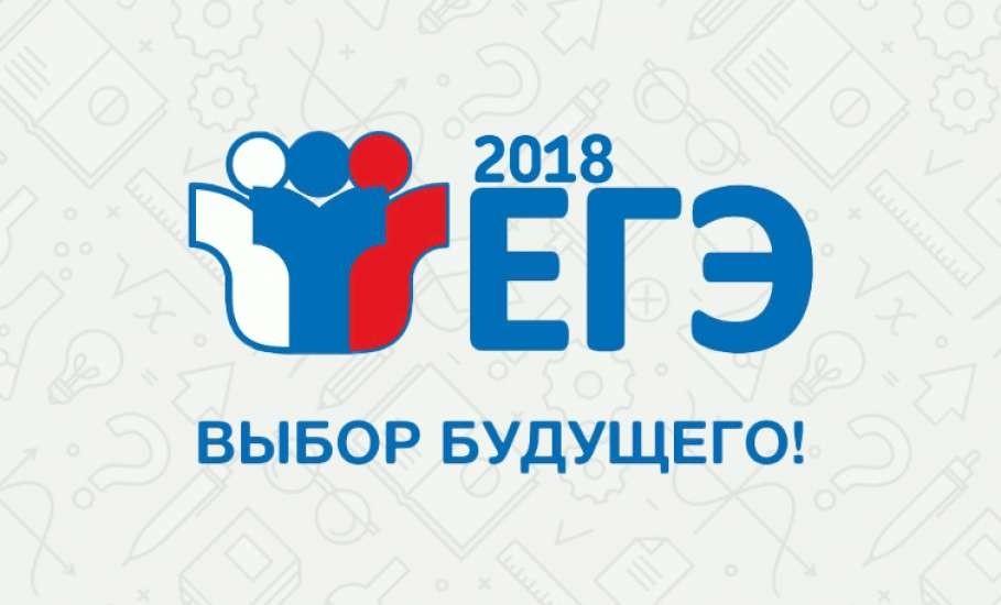 9 декабря в Кузбассе в рамках подготовки к Государственной аттестации пройдут муниципальные проверочные работы для учащихся 8-х – 11-х классов